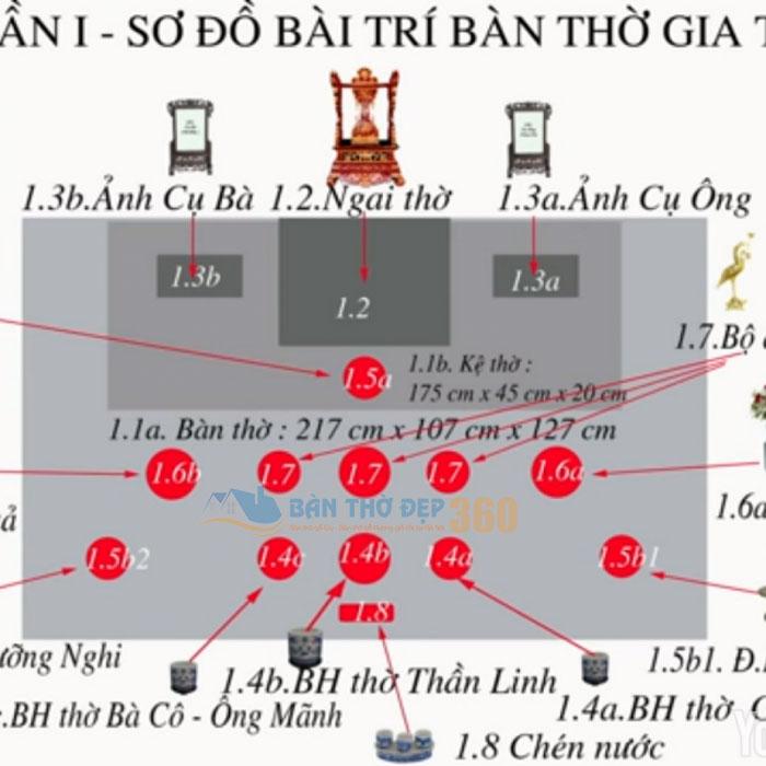 Hình ảnh: Trong phong thủy bàn thờ, hai bên của bàn thờ không nên xung với cửa
