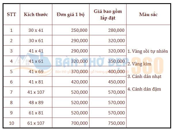 Bảng giá tấm chắn khói tại Hà Nội
